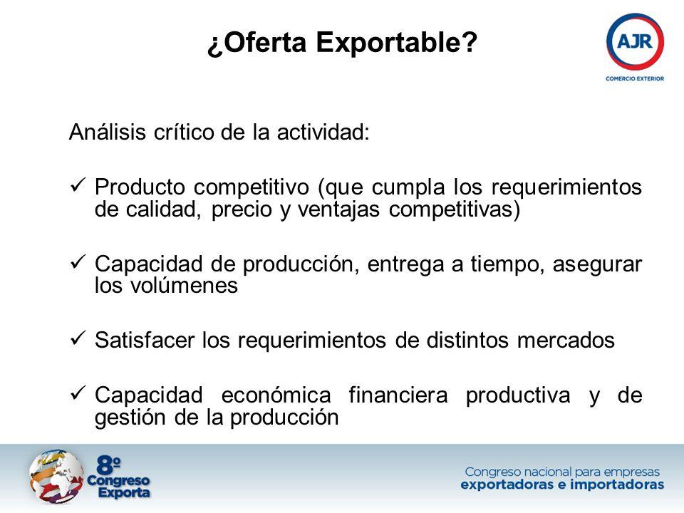 ¿Oferta Exportable Análisis crítico de la actividad:
