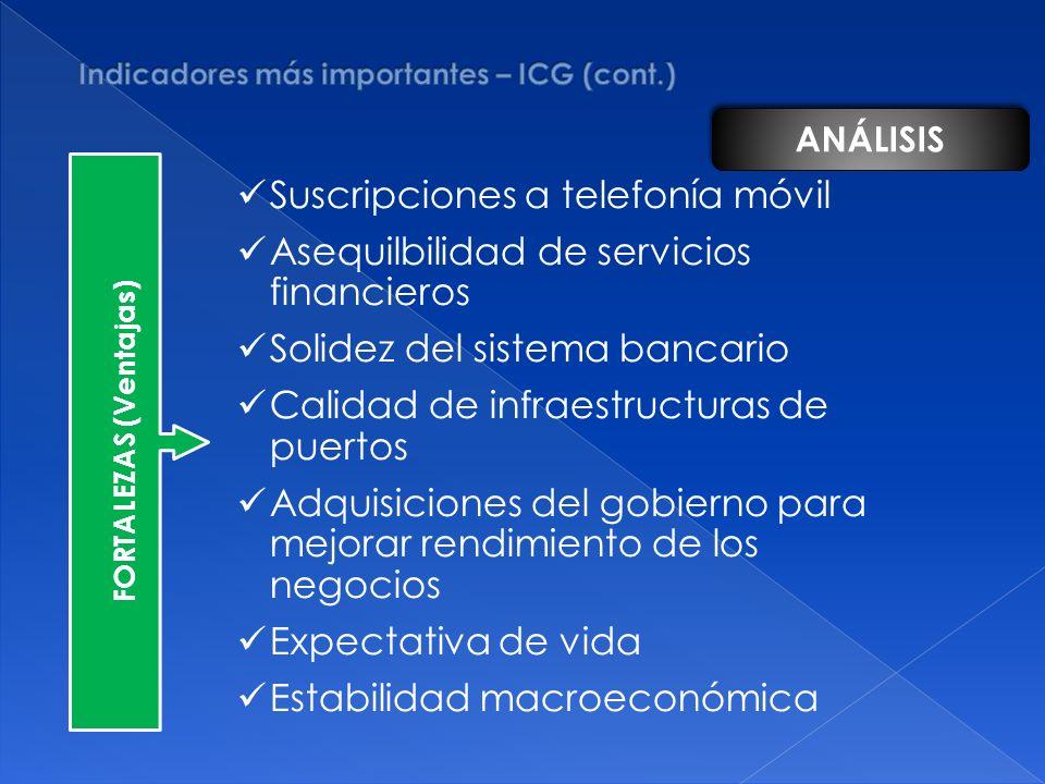 Indicadores más importantes – ICG (cont.)