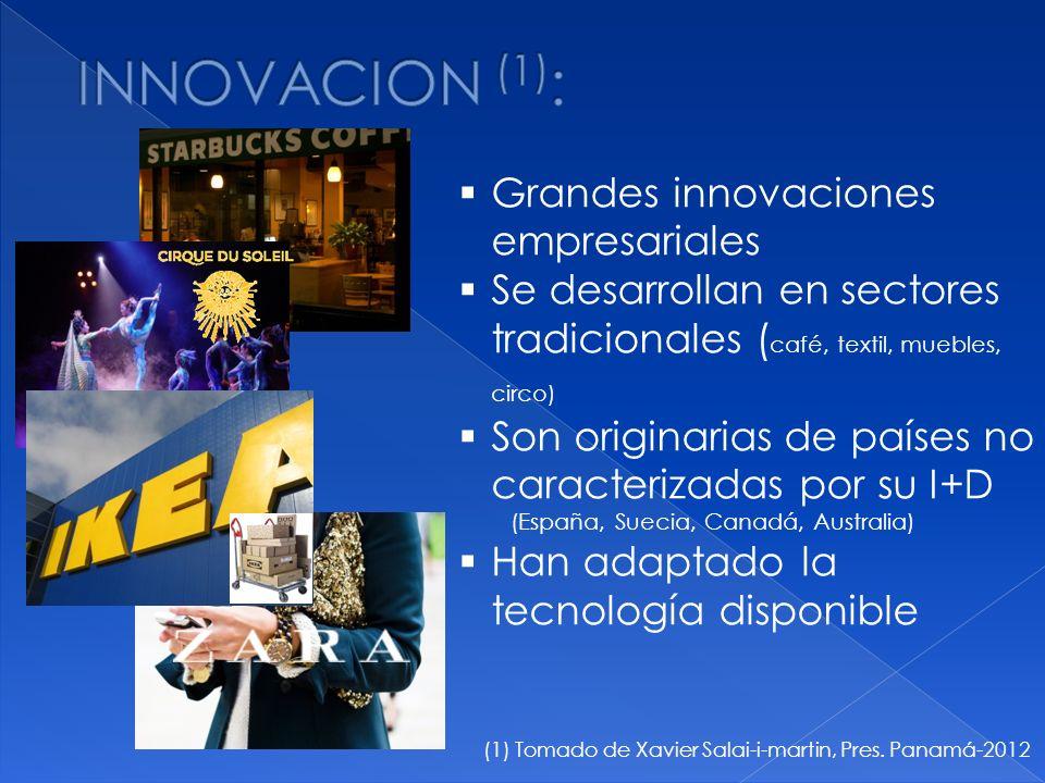 INNOVACION (1): Grandes innovaciones empresariales