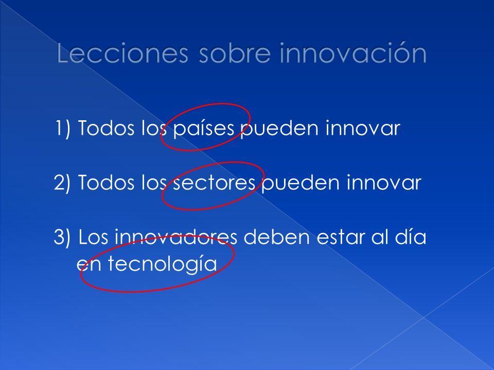 Lecciones sobre innovación
