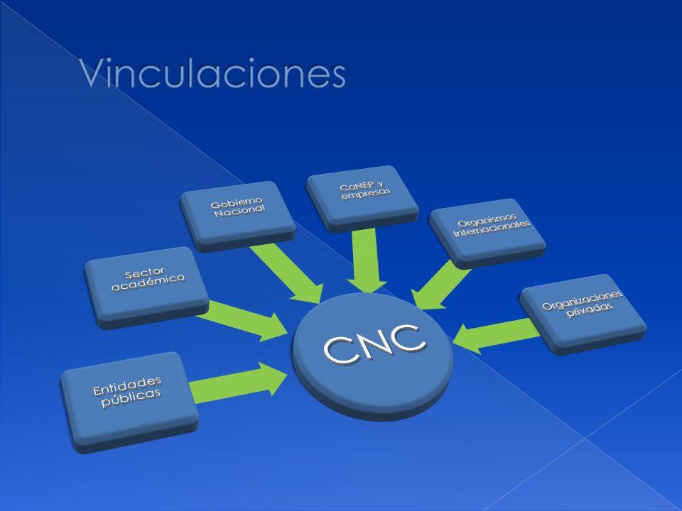 CNC Vinculaciones Entidades públicas Sector académico