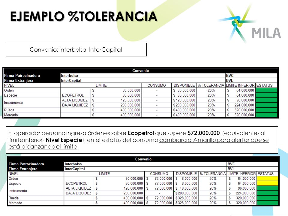 Convenio: Interbolsa- InterCapital