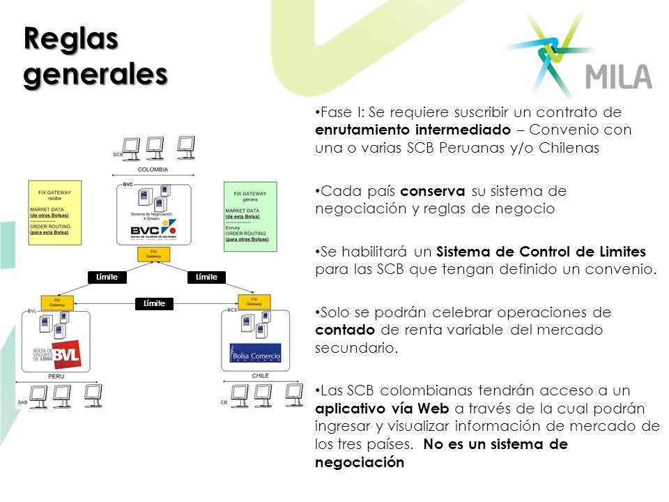 Reglas generales Fase I: Se requiere suscribir un contrato de enrutamiento intermediado – Convenio con una o varias SCB Peruanas y/o Chilenas.