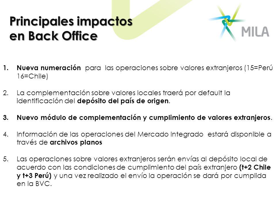 Principales impactos en Back Office