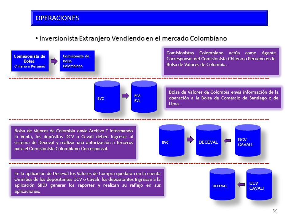 Inversionista Extranjero Vendiendo en el mercado Colombiano