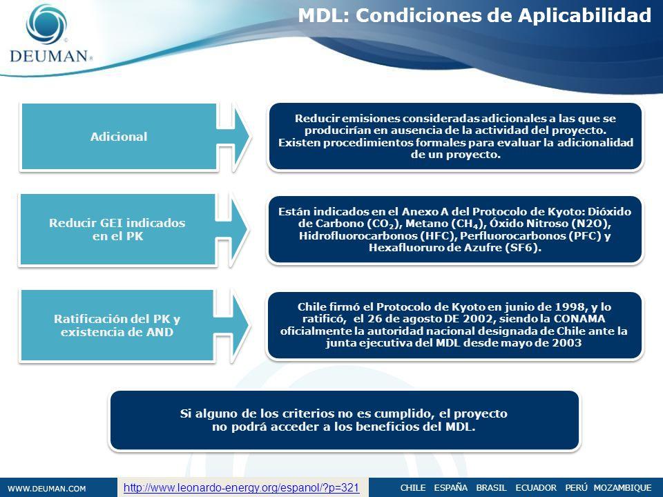 MDL: Condiciones de Aplicabilidad