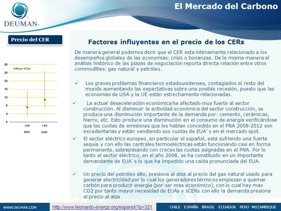 El Mercado del Carbono Factores influyentes en el precio de los CERs
