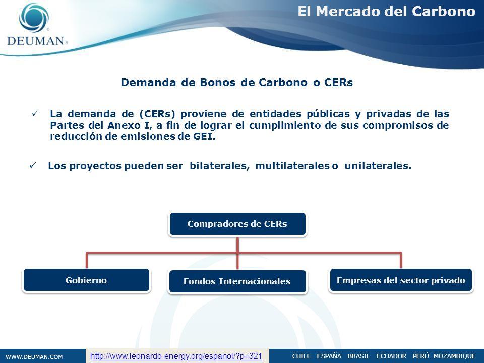 El Mercado del Carbono Demanda de Bonos de Carbono o CERs