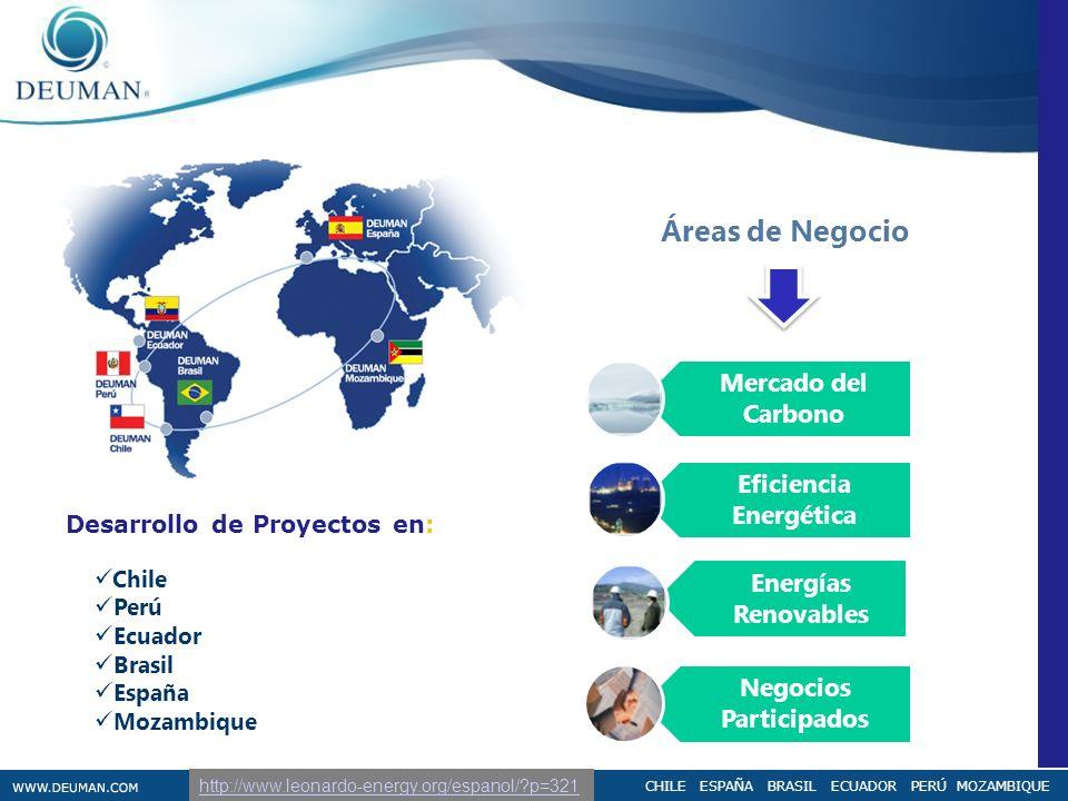 Desarrollo de Proyectos en:
