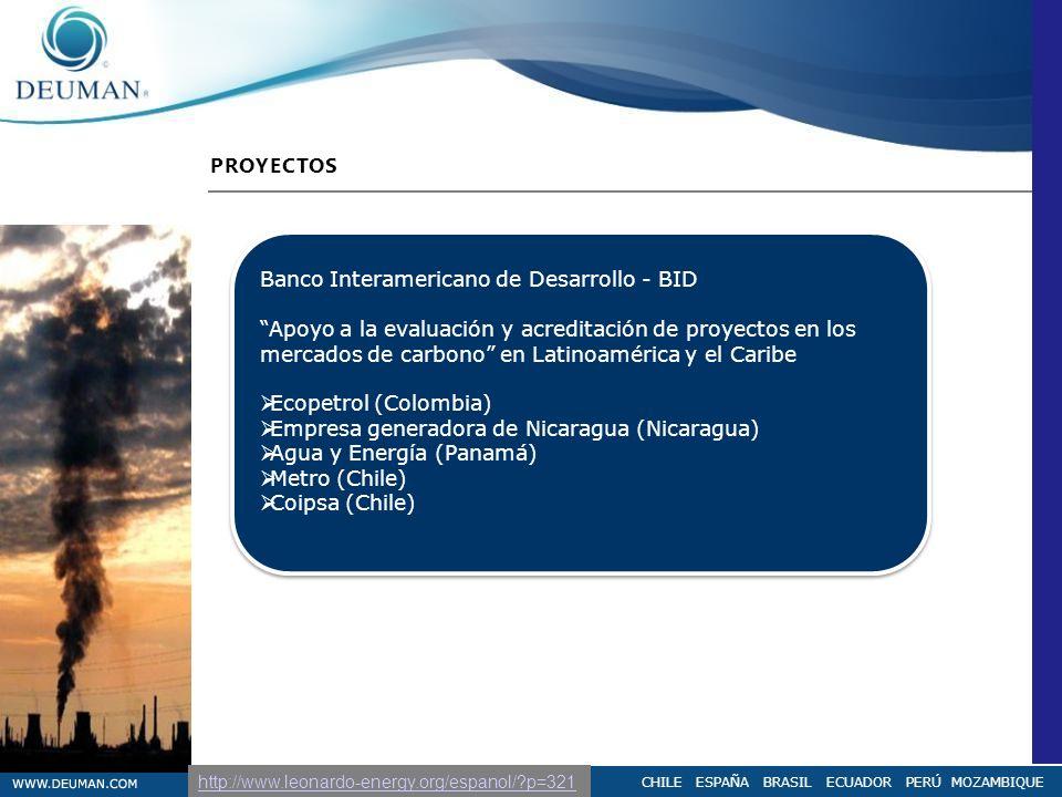 Banco Interamericano de Desarrollo - BID
