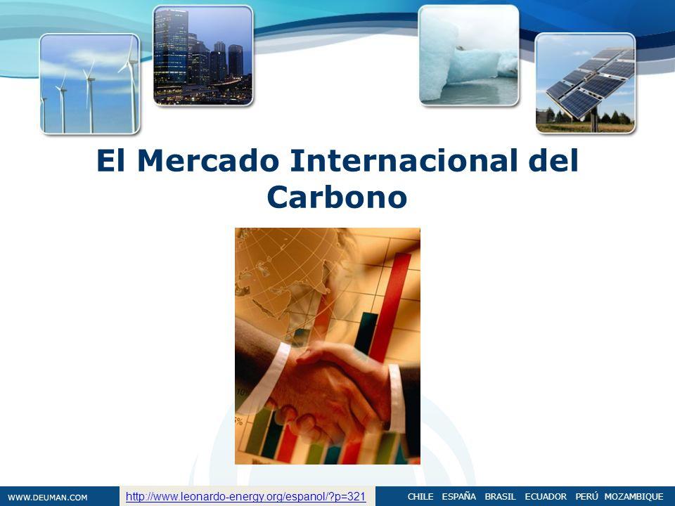 El Mercado Internacional del
