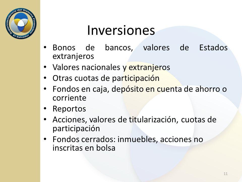 Inversiones Bonos de bancos, valores de Estados extranjeros