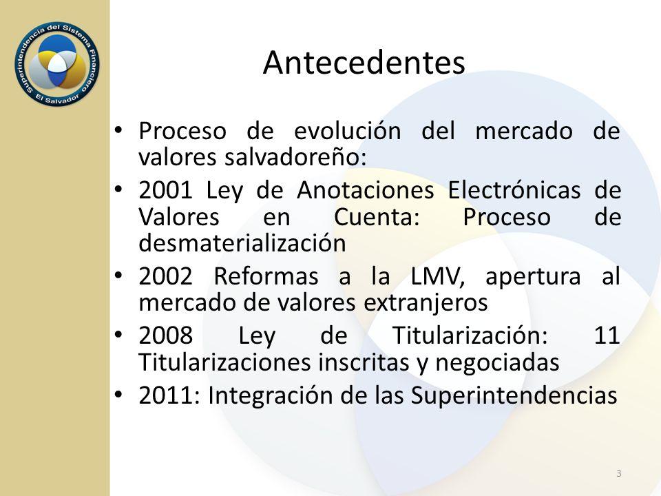 Antecedentes Proceso de evolución del mercado de valores salvadoreño:
