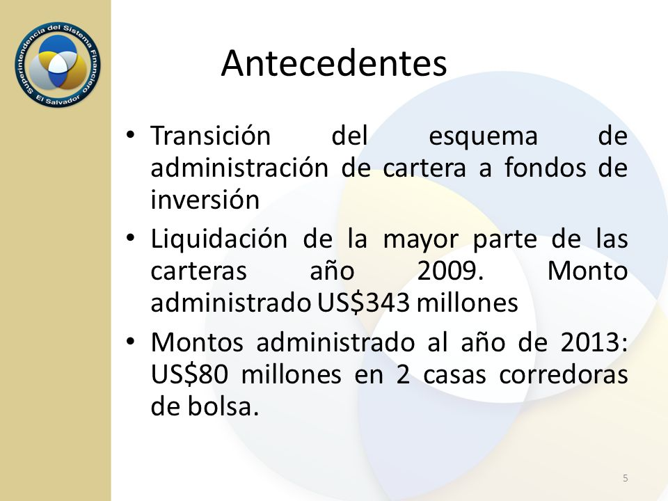 Antecedentes Transición del esquema de administración de cartera a fondos de inversión.