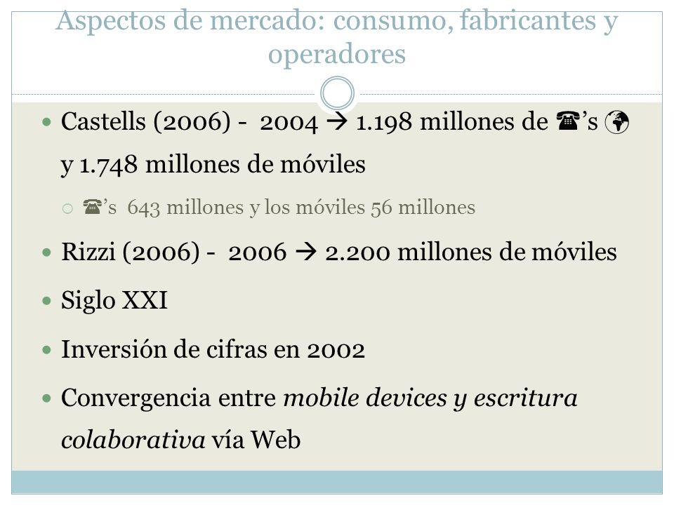 Aspectos de mercado: consumo, fabricantes y operadores