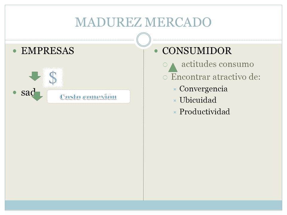 MADUREZ MERCADO EMPRESAS sad CONSUMIDOR actitudes consumo