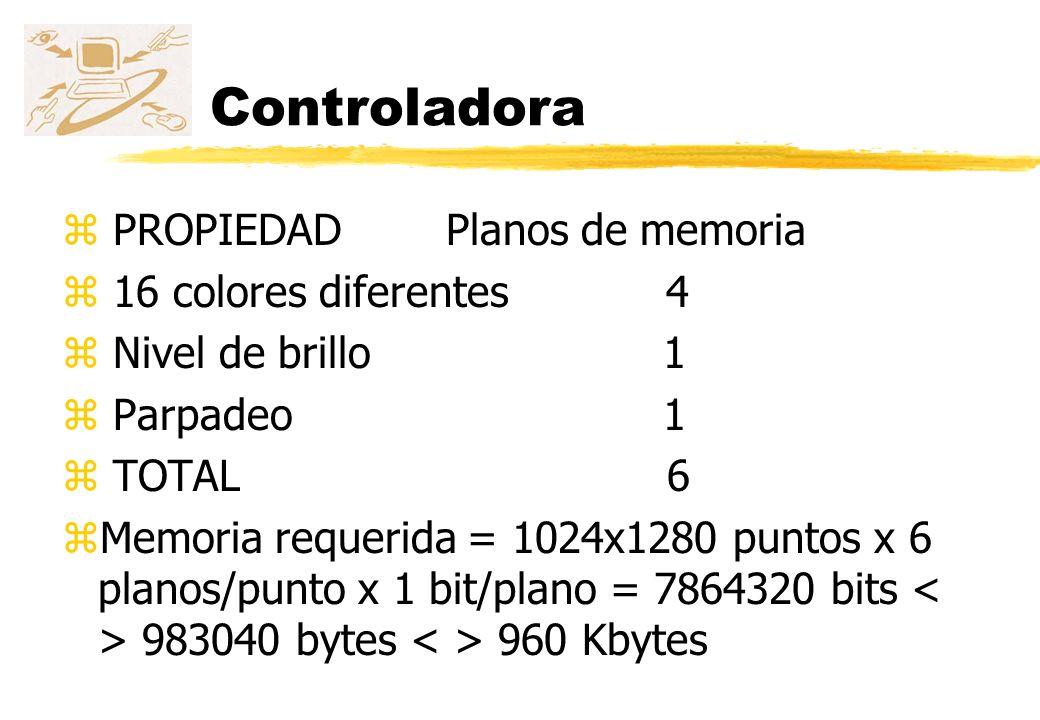 Controladora PROPIEDAD Planos de memoria 16 colores diferentes 4