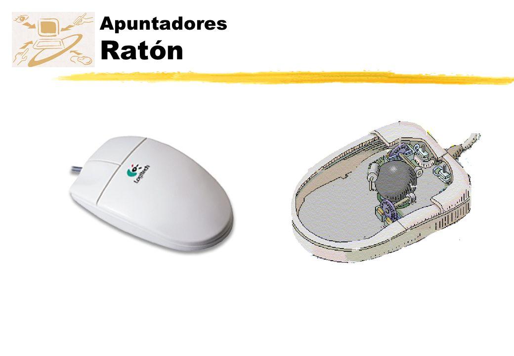 Apuntadores Ratón