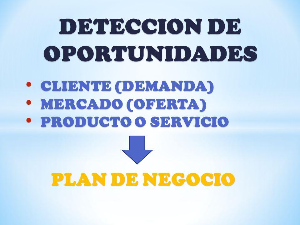 DETECCION DE OPORTUNIDADES