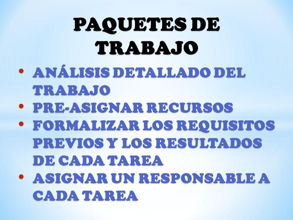 PAQUETES DE TRABAJO ANÁLISIS DETALLADO DEL TRABAJO