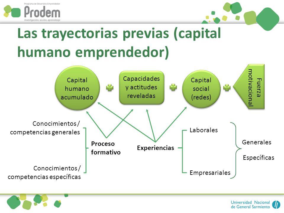 Las trayectorias previas (capital humano emprendedor)