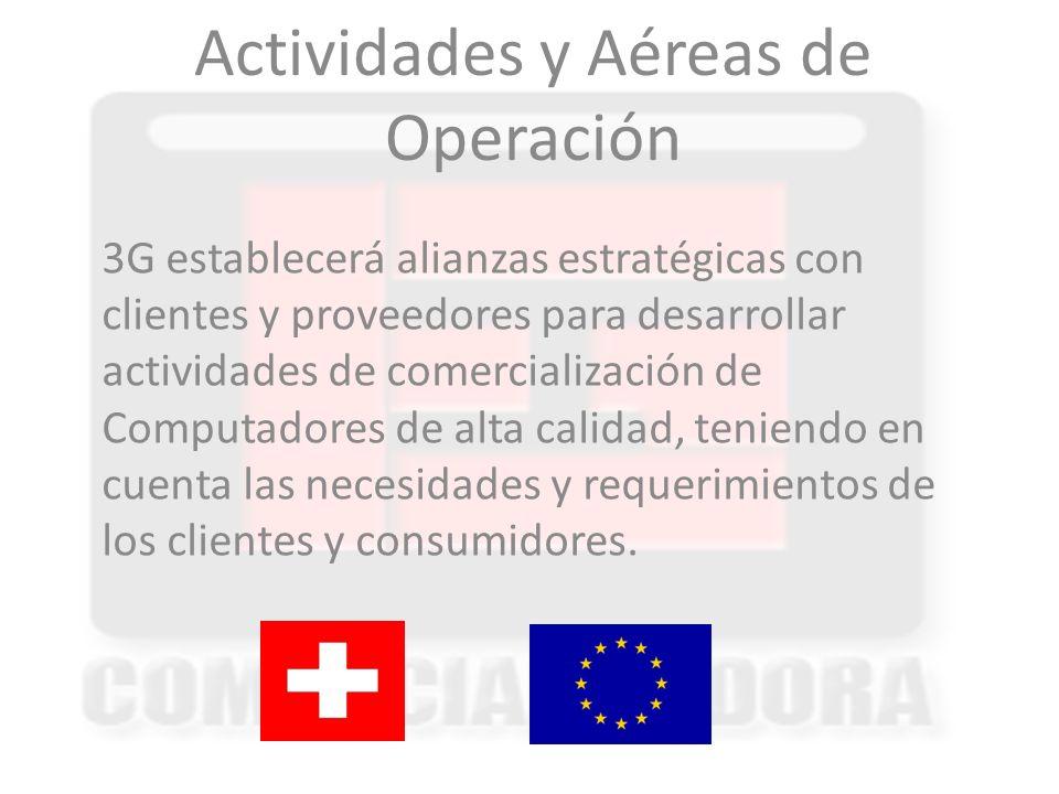 Actividades y Aéreas de Operación