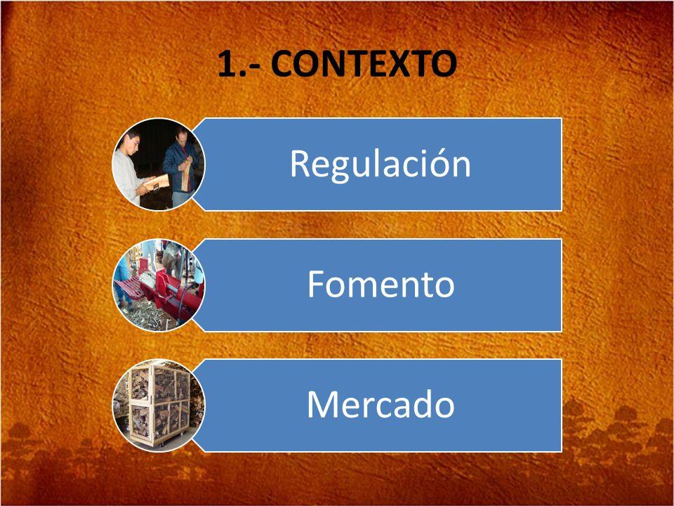 1.- CONTEXTO Regulación Fomento Mercado