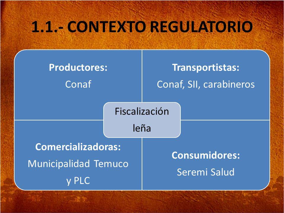 1.1.- CONTEXTO REGULATORIO