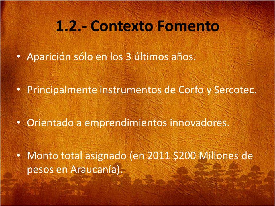 1.2.- Contexto Fomento Aparición sólo en los 3 últimos años.