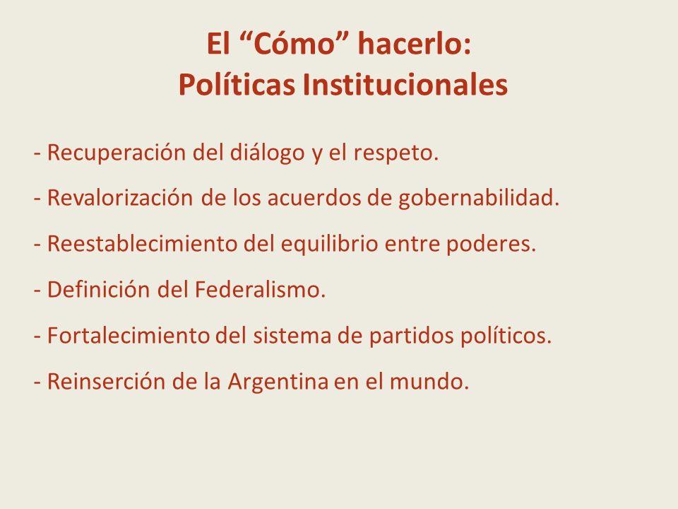 El Cómo hacerlo: Políticas Institucionales