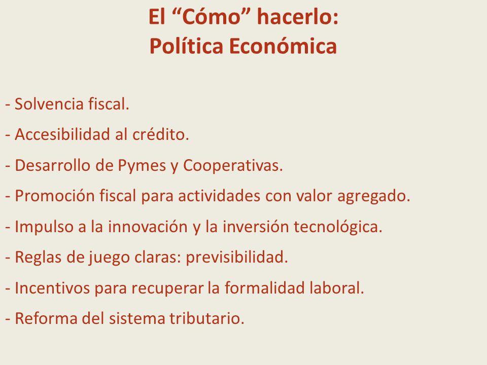 El Cómo hacerlo: Política Económica