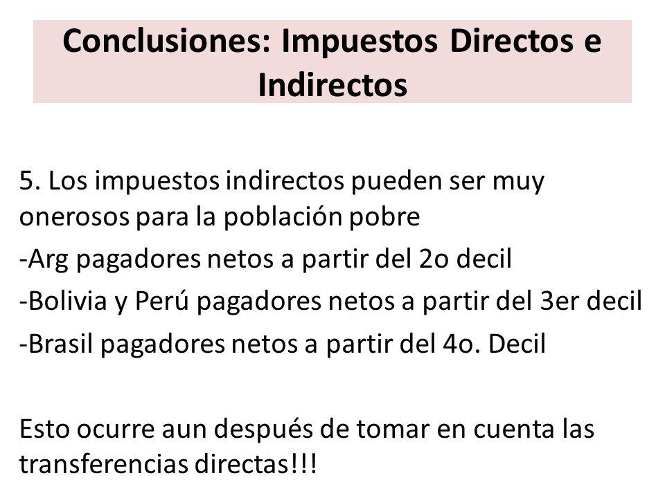 Conclusiones: Impuestos Directos e Indirectos