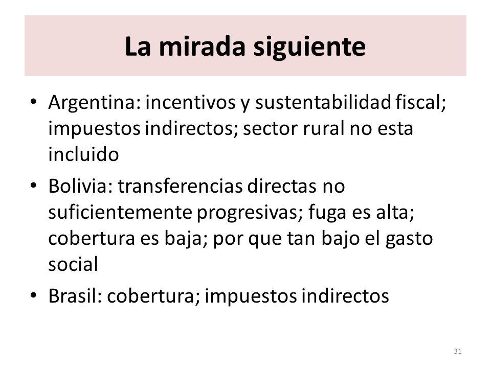 La mirada siguiente Argentina: incentivos y sustentabilidad fiscal; impuestos indirectos; sector rural no esta incluido.