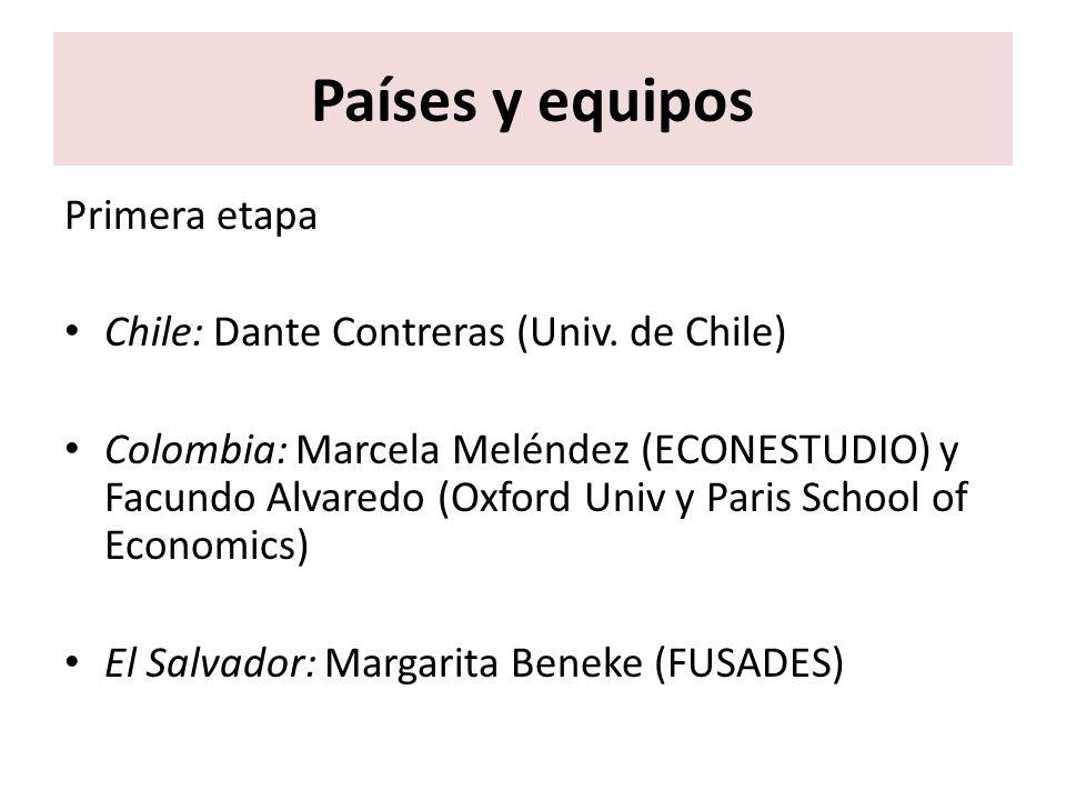 Países y equipos Primera etapa Chile: Dante Contreras (Univ. de Chile)