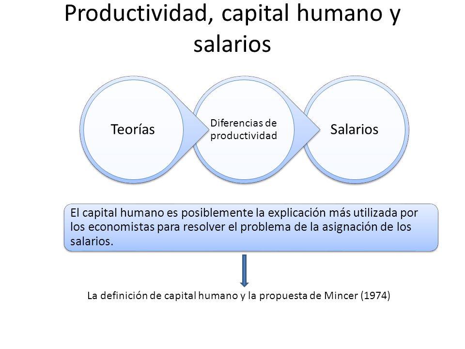 Productividad, capital humano y salarios