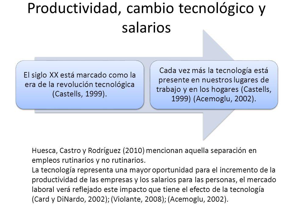 Productividad, cambio tecnológico y salarios