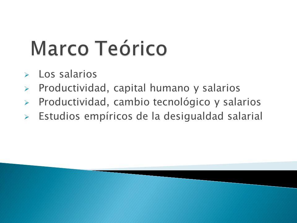 Marco Teórico Los salarios Productividad, capital humano y salarios