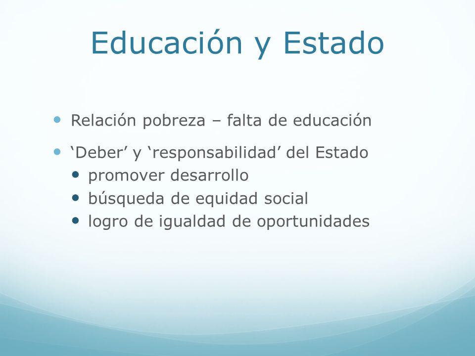 Educación y Estado Relación pobreza – falta de educación