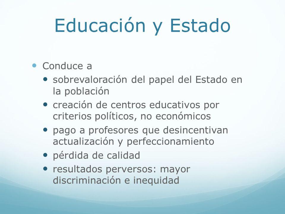Educación y Estado Conduce a