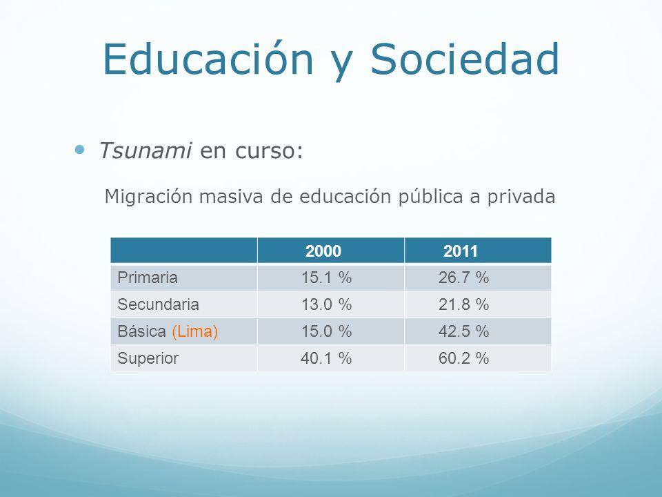 Educación y Sociedad Tsunami en curso: