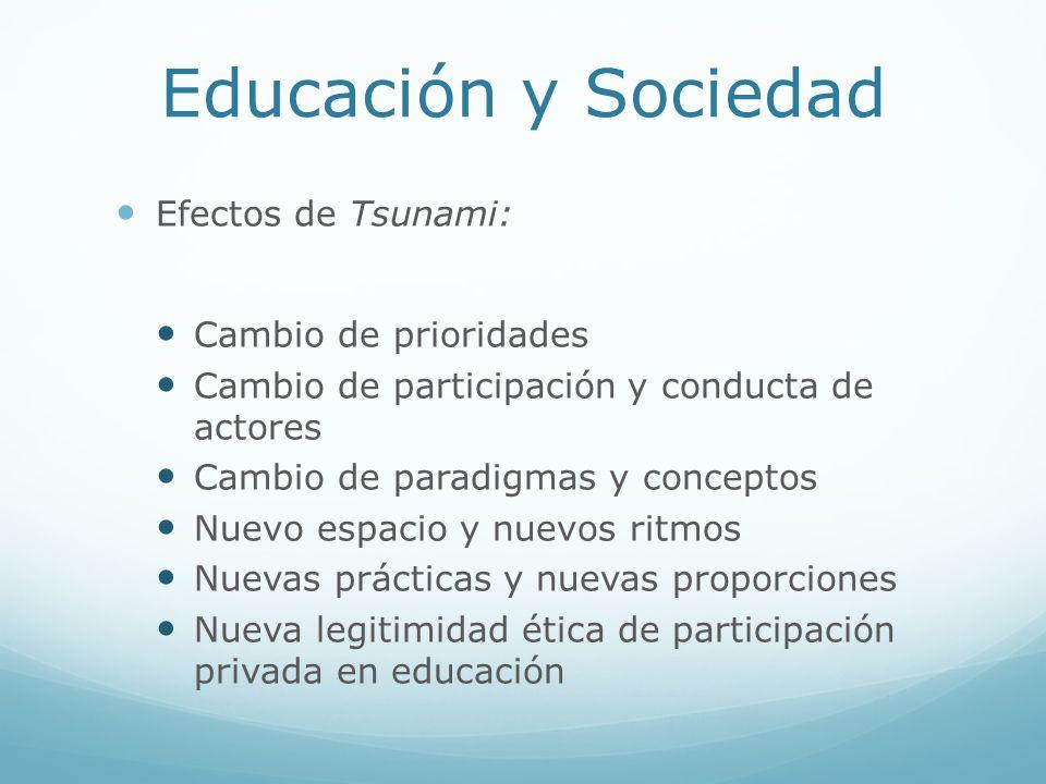 Educación y Sociedad Efectos de Tsunami: Cambio de prioridades