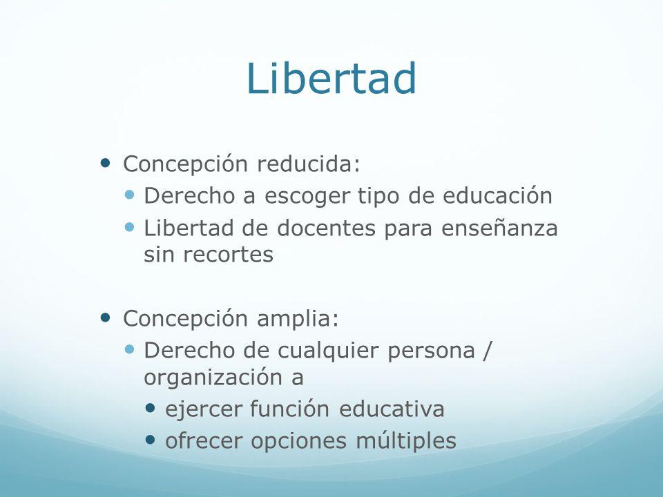 Libertad Concepción reducida: Derecho a escoger tipo de educación