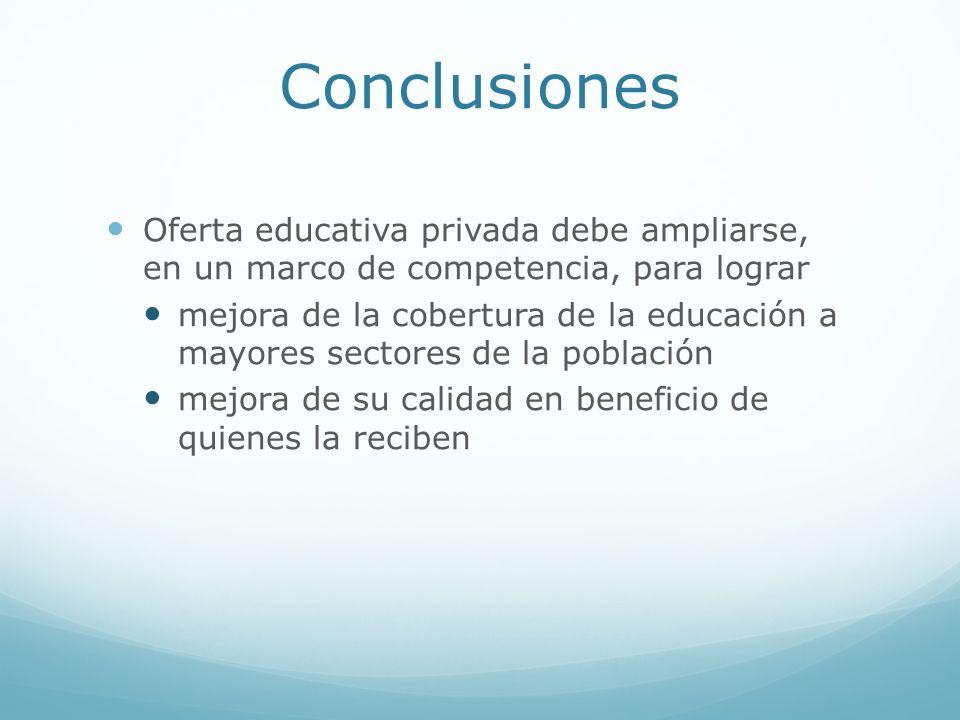 Conclusiones Oferta educativa privada debe ampliarse, en un marco de competencia, para lograr.