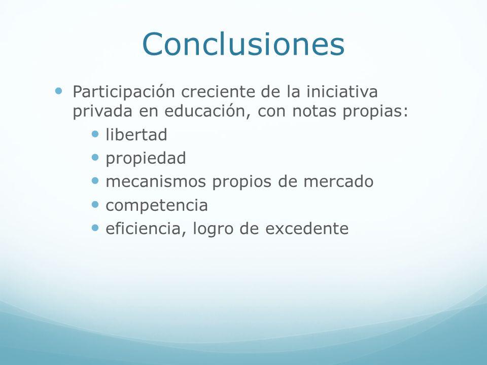 Conclusiones Participación creciente de la iniciativa privada en educación, con notas propias: libertad.