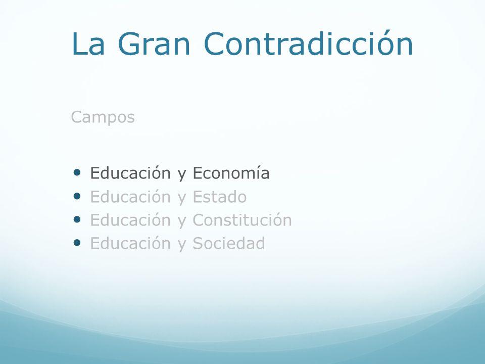 La Gran Contradicción Campos Educación y Economía Educación y Estado