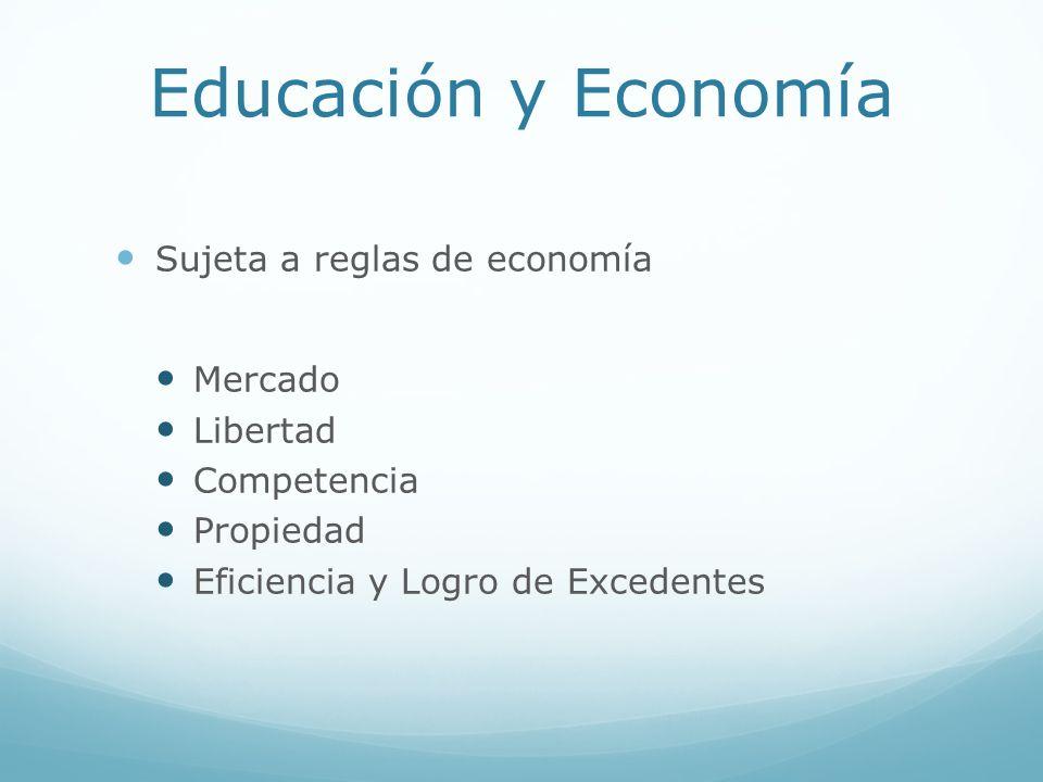 Educación y Economía Sujeta a reglas de economía Mercado Libertad