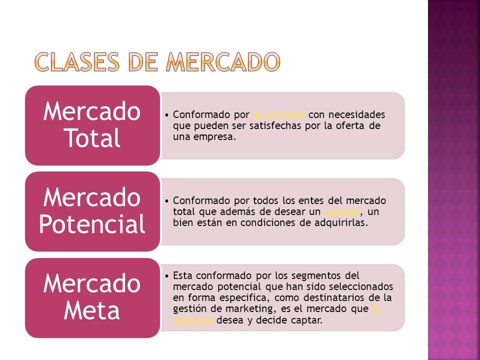 Clases de Mercado Mercado Total