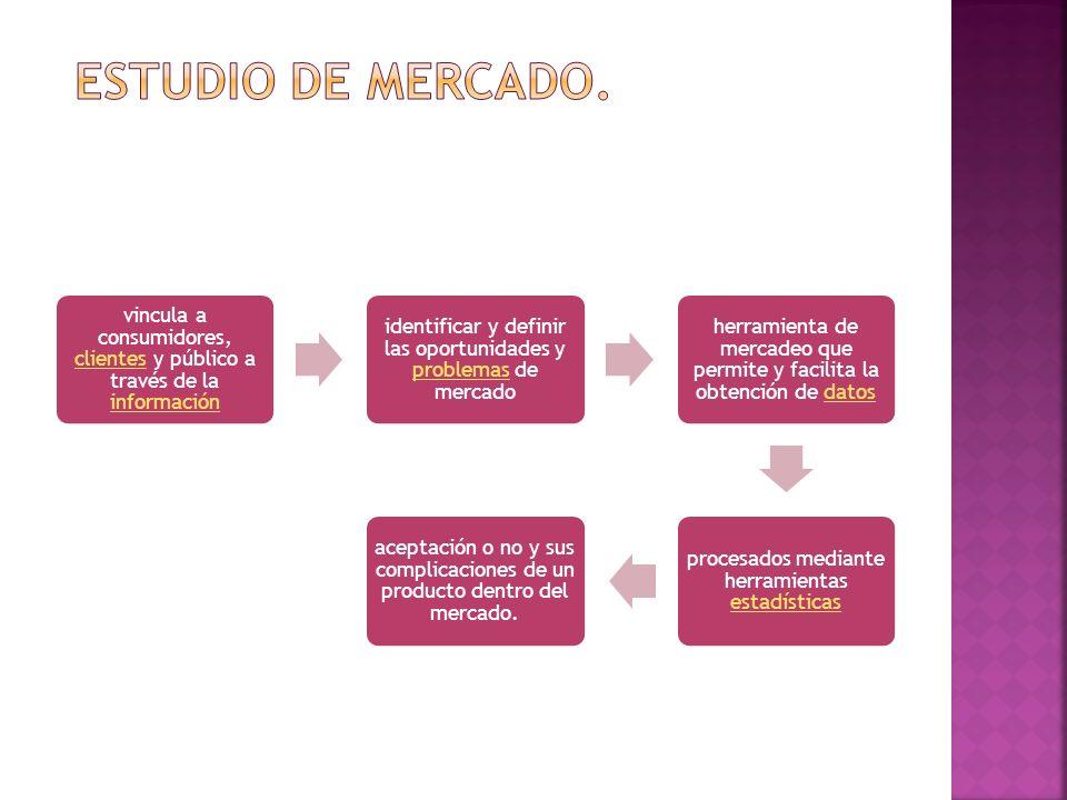 Estudio de mercado. vincula a consumidores, clientes y público a través de la información.