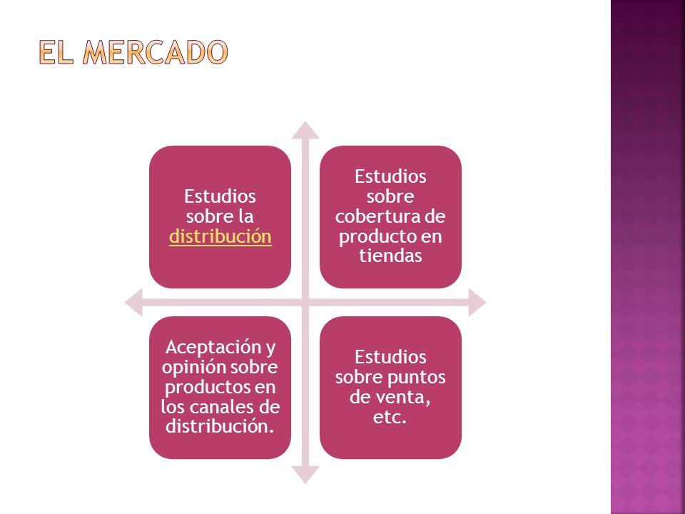 El mercado Estudios sobre la distribución