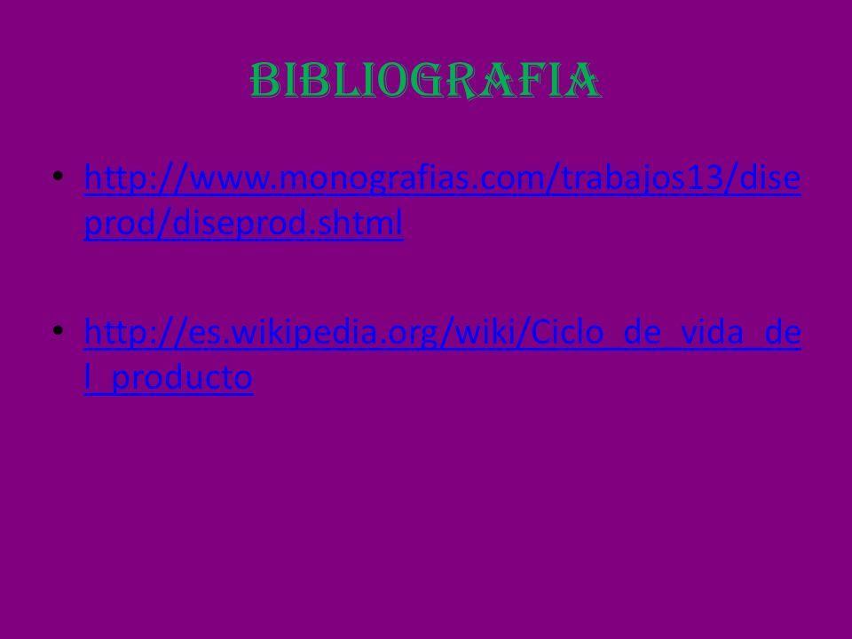 BIBLIOGRAFIAhttp://www.monografias.com/trabajos13/diseprod/diseprod.shtml.